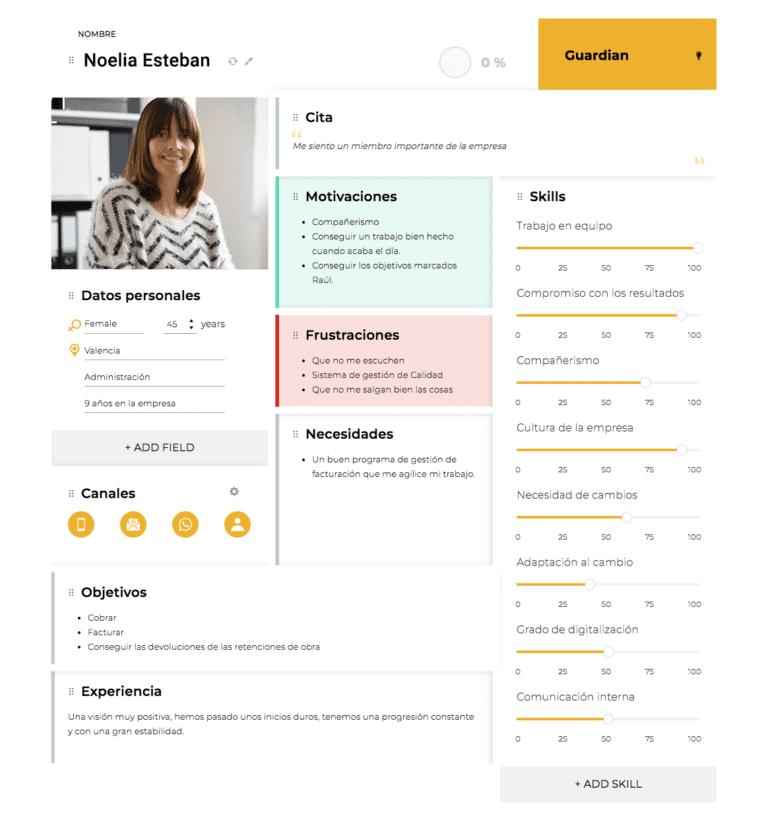 Cómo hacer un employee journey map
