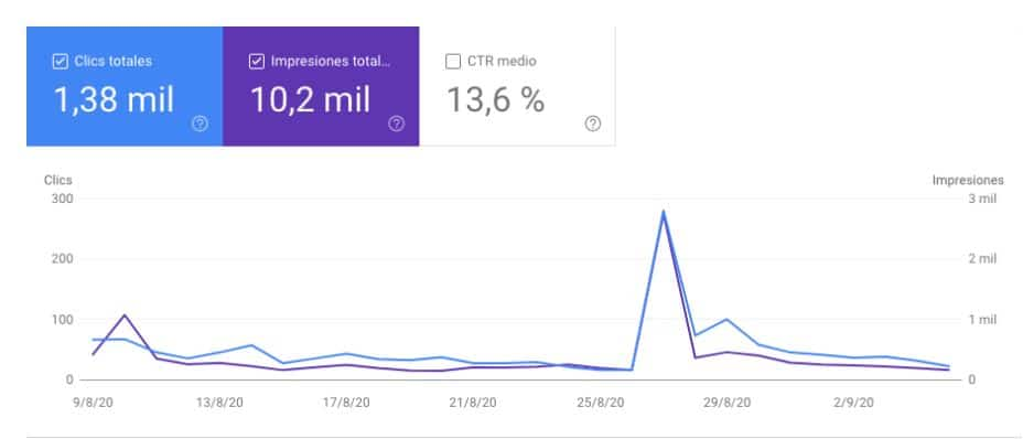 Imagen representativa de Google search y su relación con google discover