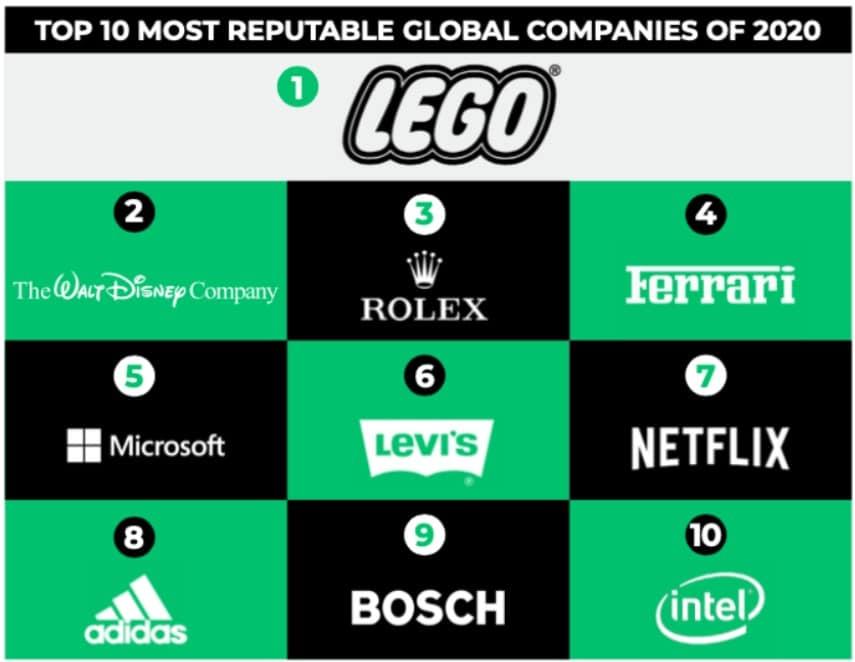 ejemplos-reputacion-corporativa